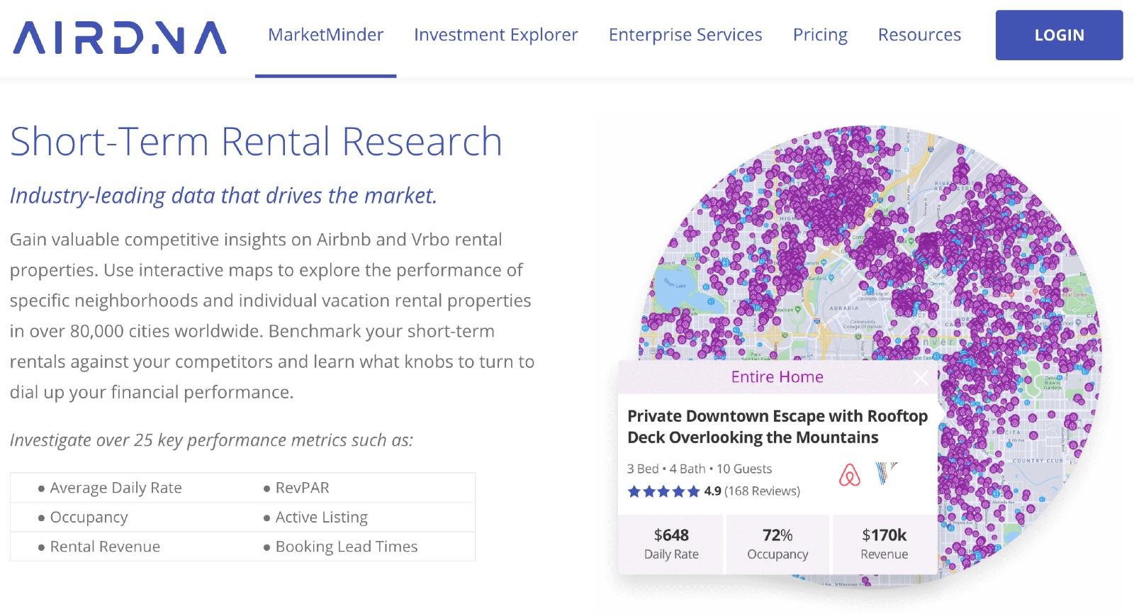 Airdna rental statistics